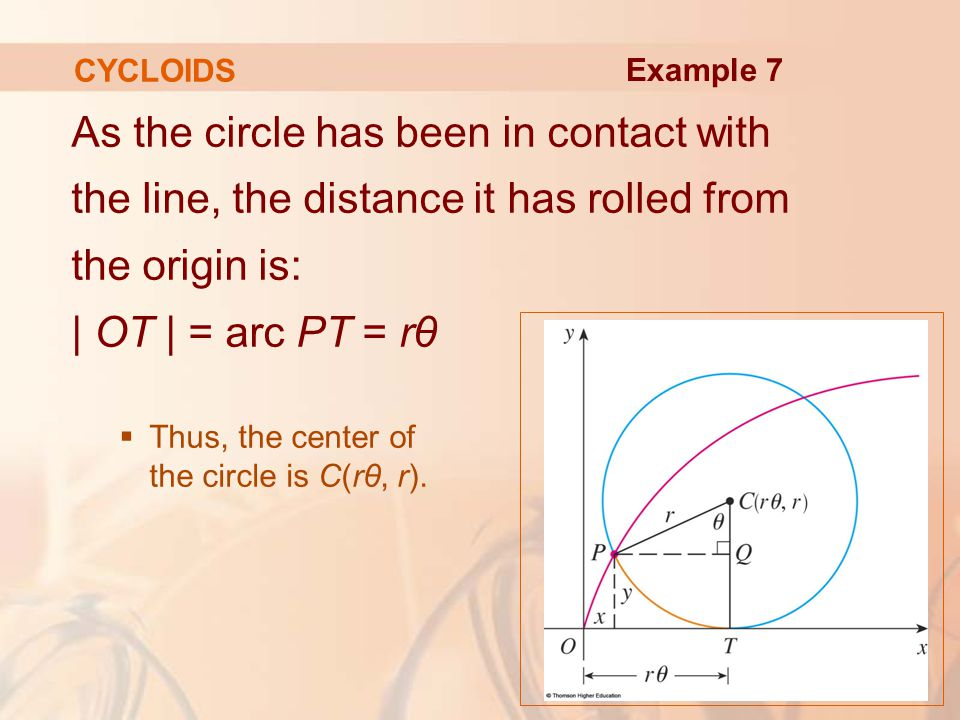 As the circle has been in contact with the line, the distance it has rolled from the origin is: | OT | = arc PT = rθ  Thus, the center of the circle is C(rθ, r).