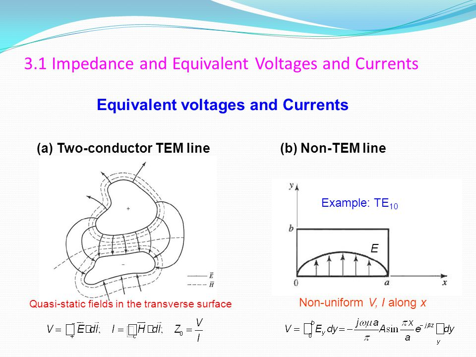 3.1 Impedance and Equivalent Voltages and Currents Equivalent voltages and Currents (a) Two-conductor TEM line(b) Non-TEM line Example: TE 10 E Non-uniform V, I along x Quasi-static fields in the transverse surface