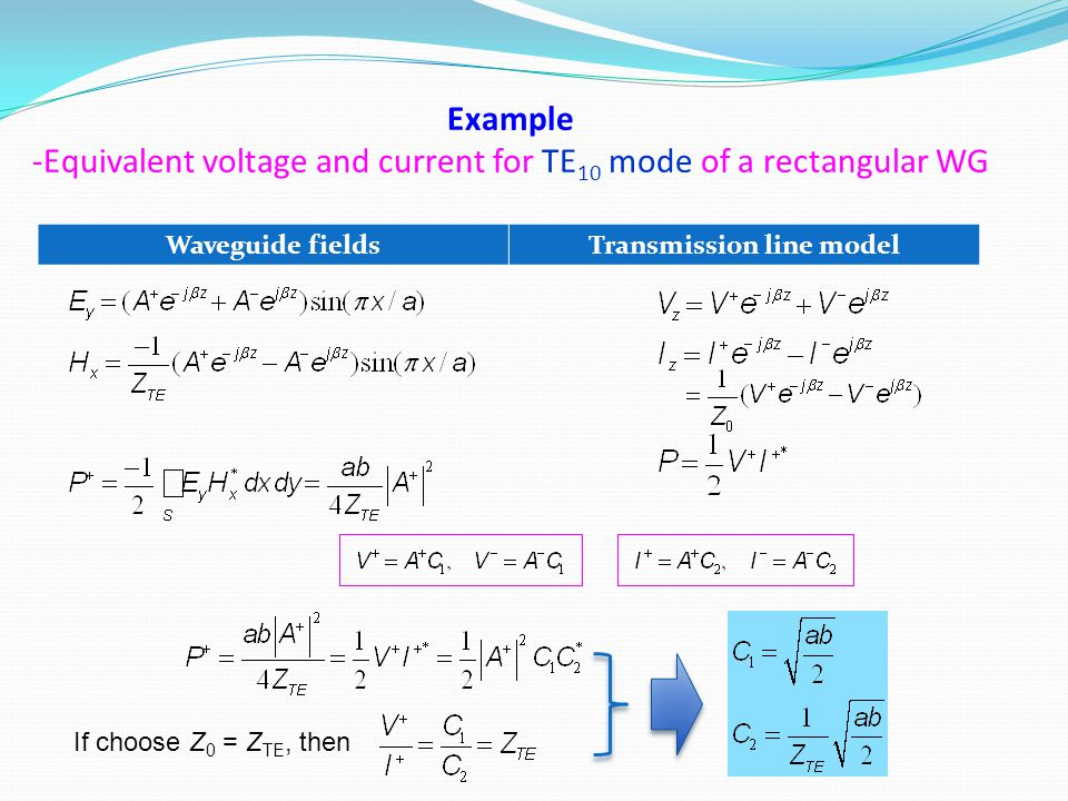Example -Equivalent voltage and current for TE 10 mode of a rectangular WG If choose Z 0 = Z TE, then Waveguide fieldsTransmission line model