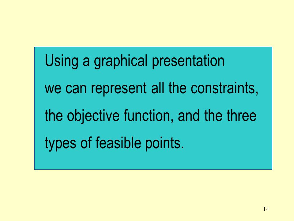 13 2.3 The Graphical Analysis of Linear Programming The set of all points that satisfy all the constraints of the model is called a FEASIBLE REGION