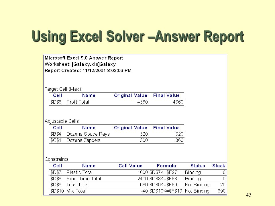 42 Using Excel Solver – Optimal Solution Solver is ready to provide reports to analyze the optimal solution.