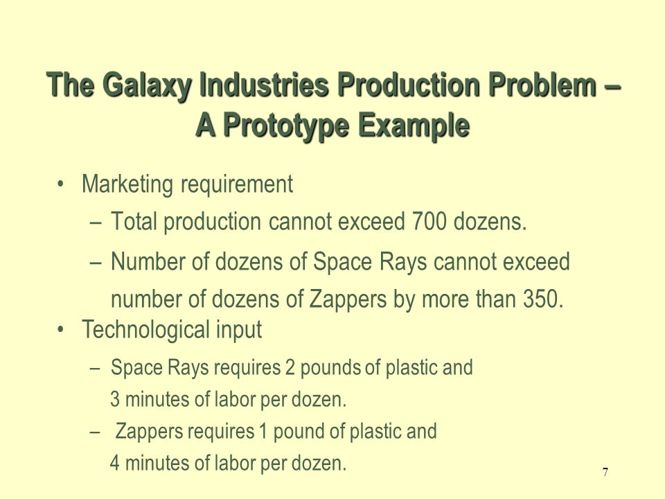 6 The Galaxy Industries Production Problem – A Prototype Example Galaxy manufactures two toy doll models: –Space Ray.