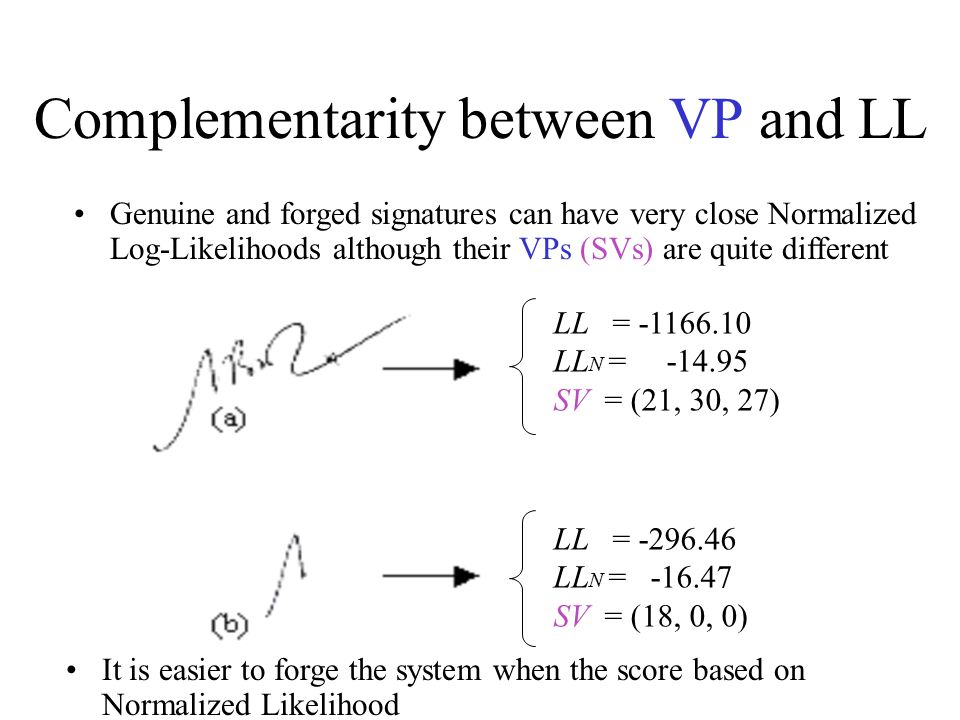 LL = -1166.10 LL N = -14.95 SV = (21, 30, 27) LL = -296.46 LL N = -16.47 SV = (18, 0, 0) Complementarity between VP and LL Genuine and forged signatures can have very close Normalized Log-Likelihoods although their VPs (SVs) are quite different It is easier to forge the system when the score based on Normalized Likelihood
