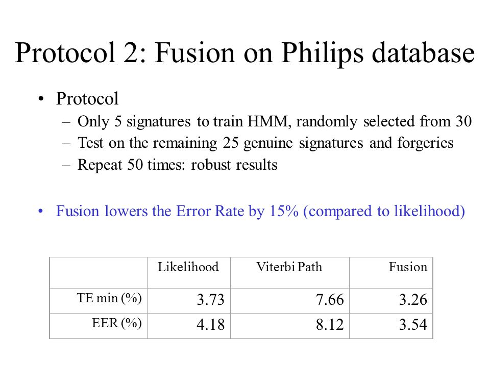 Protocol 2: Fusion on Philips database Protocol –Only 5 signatures to train HMM, randomly selected from 30 –Test on the remaining 25 genuine signature