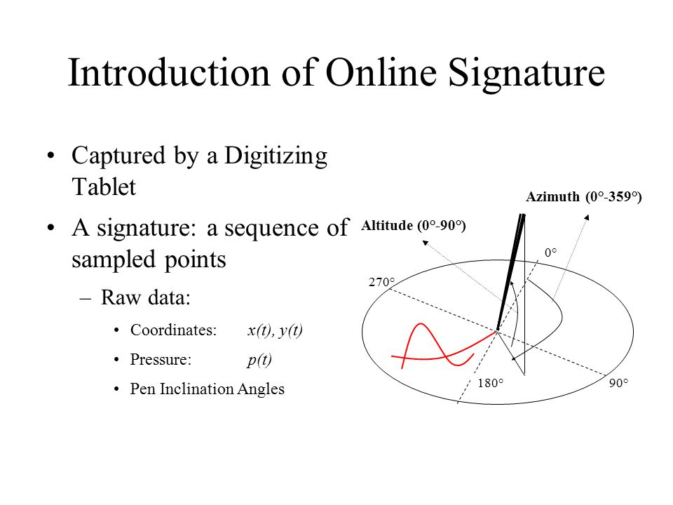 Introduction of Online Signature Captured by a Digitizing Tablet A signature: a sequence of sampled points –Raw data: Coordinates:x(t), y(t) Pressure:p(t) Pen Inclination Angles Altitude (0°-90°) 90° 270° 0° Azimuth (0°-359°) 180°