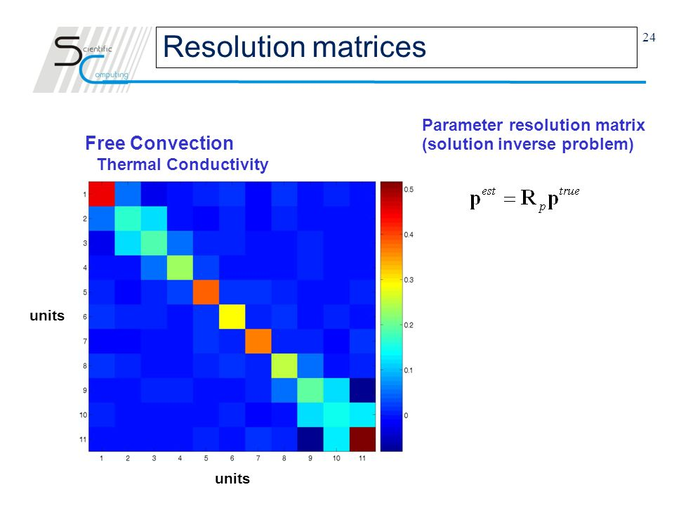 24 Parameter resolution matrix (solution inverse problem) Free Convection Thermal Conductivity Resolution matrices units