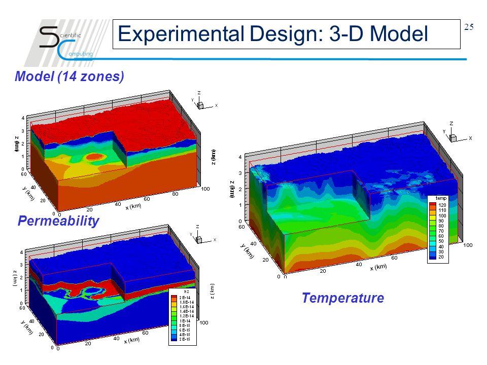 25 Permeability Model (14 zones) Temperature Experimental Design: 3-D Model