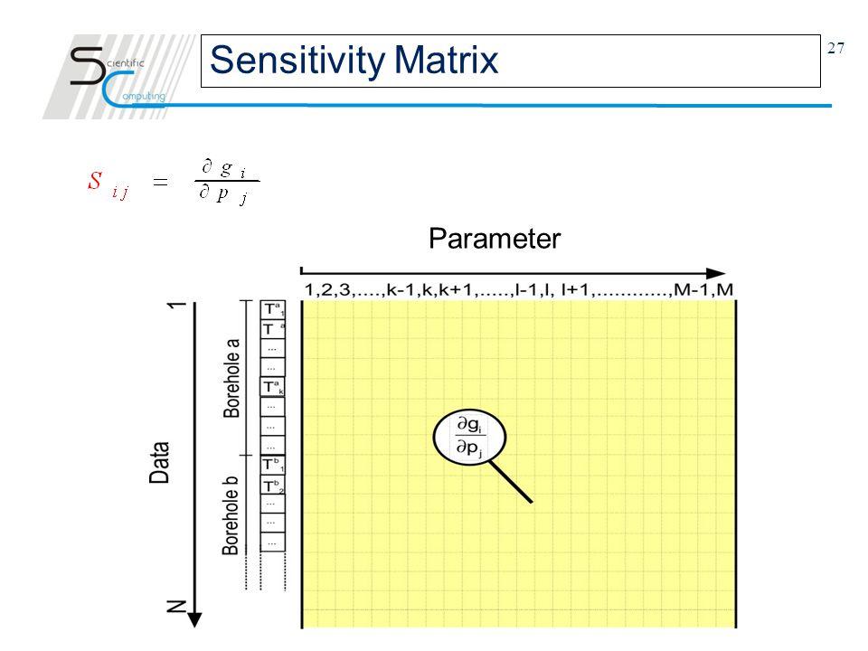 27 Parameter Sensitivity Matrix