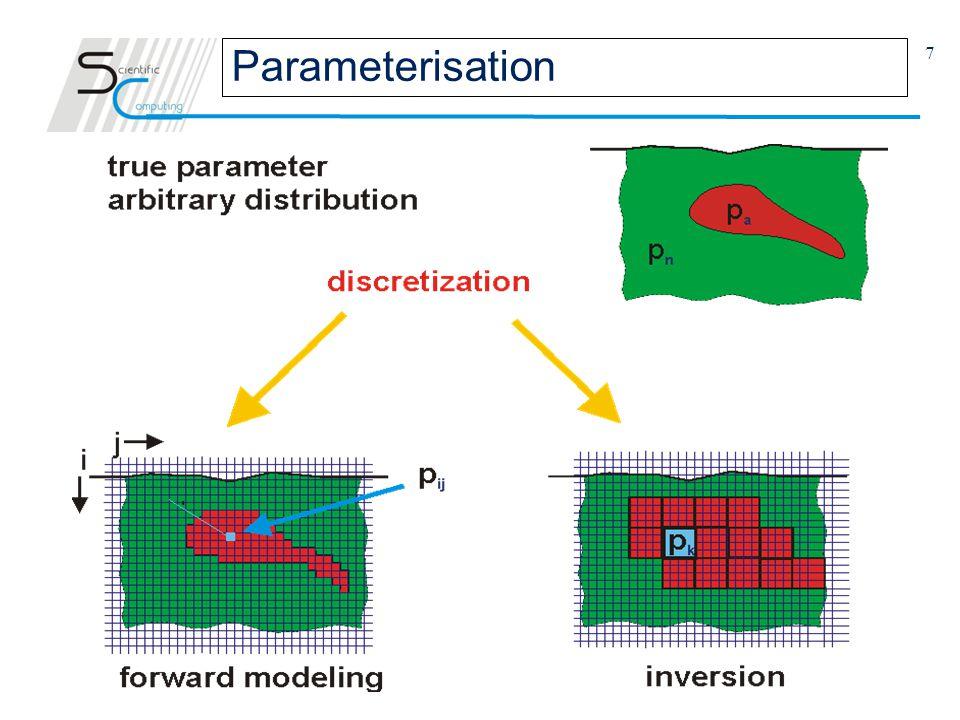 7 Parameterisation