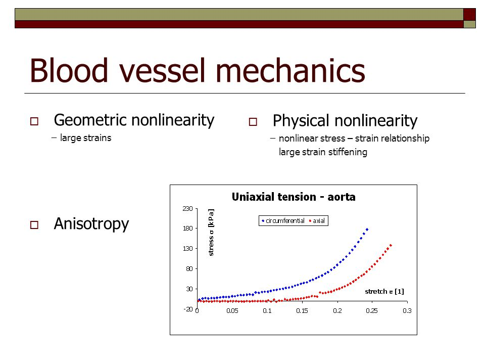 Blood vessel mechanics  Geometric nonlinearity ̶ large strains  Physical nonlinearity ̶ nonlinear stress – strain relationship large strain stiffening  Anisotropy