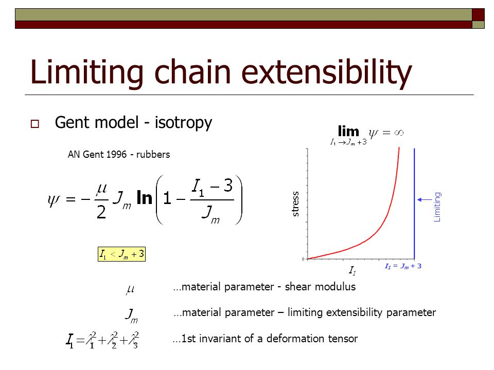 Limiting chain extensibility  Gent model - isotropy AN Gent 1996 - rubbers …material parameter - shear modulus …material parameter – limiting extensibility parameter …1st invariant of a deformation tensor stress I1I1 I 1 = J m + 3 Limiting