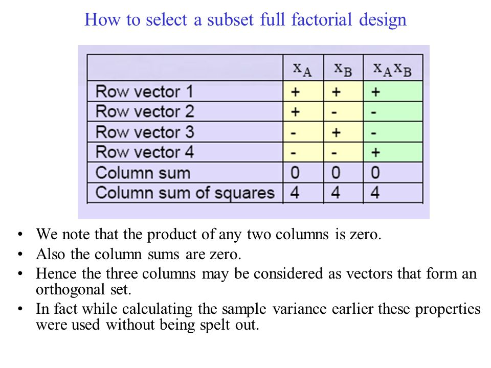 How to select a subset full factorial design We note that the product of any two columns is zero.