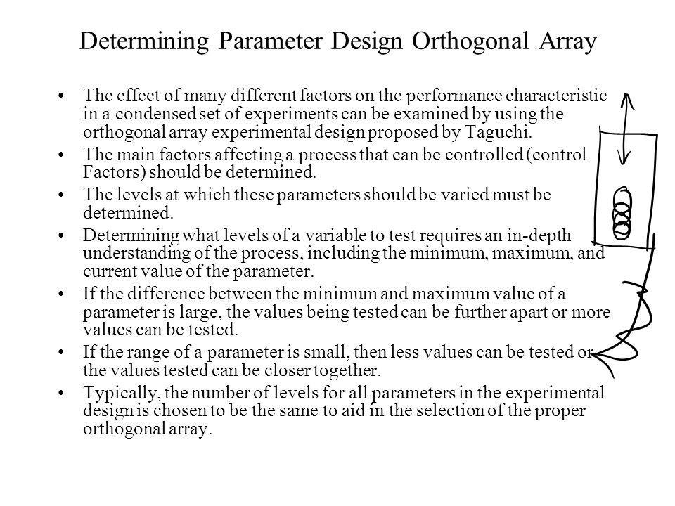 Determining Parameter Design Orthogonal Array The effect of many different factors on the performance characteristic in a condensed set of experiments