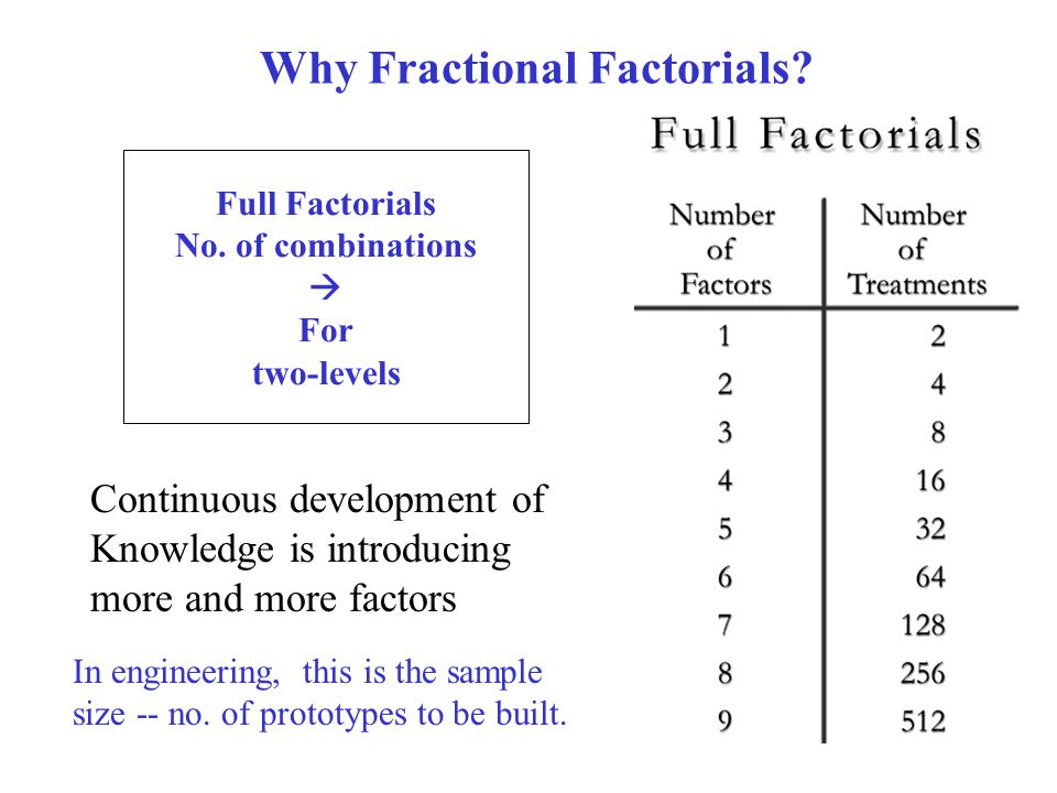Why Fractional Factorials.Full Factorials No.