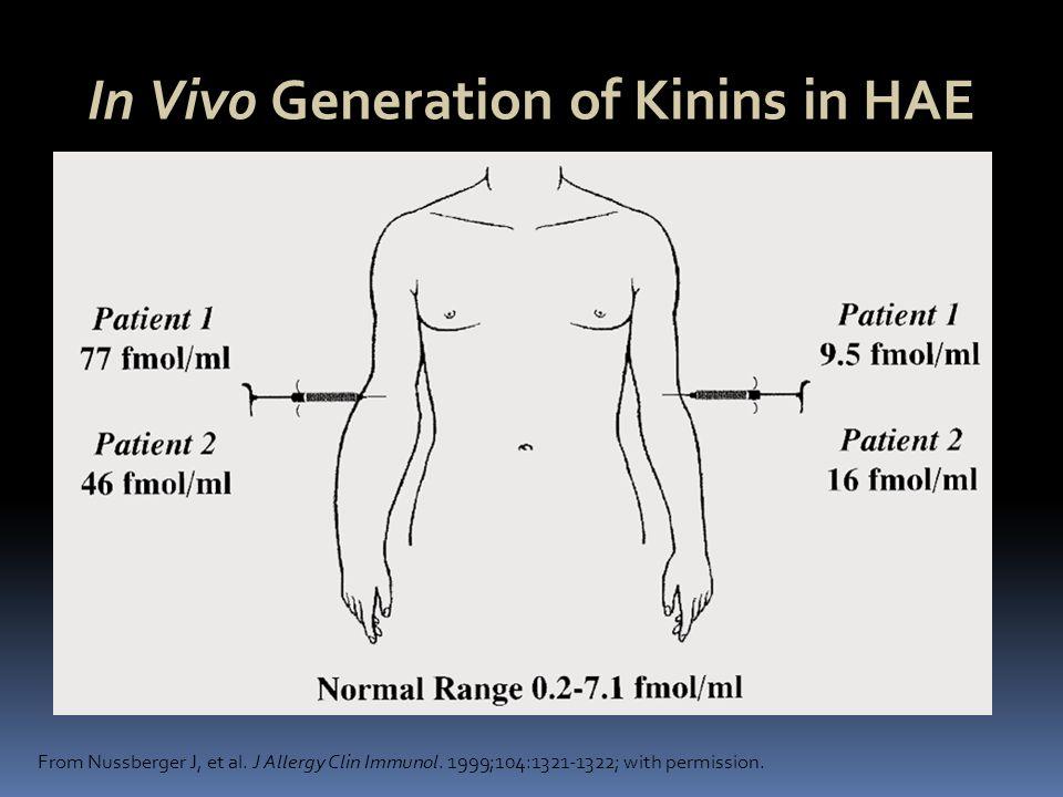 In Vivo Generation of Kinins in HAE From Nussberger J, et al.