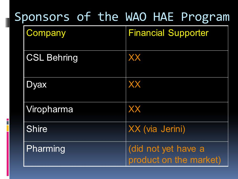 Sponsors of the WAO HAE Program CompanyFinancial Supporter CSL BehringXX DyaxXX ViropharmaXX ShireXX (via Jerini) Pharming(did not yet have a product on the market)