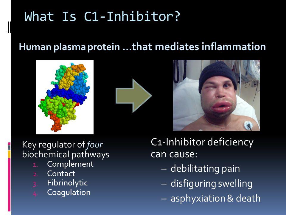 What Is C1-Inhibitor.Key regulator of four biochemical pathways 1.