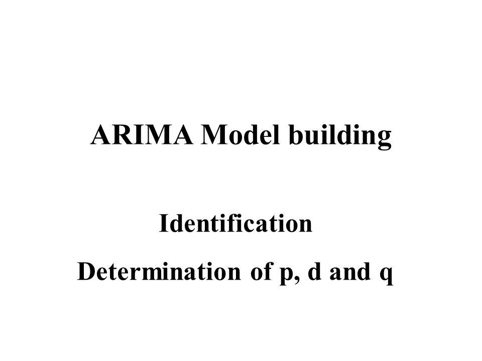ARIMA Model building Identification Determination of p, d and q