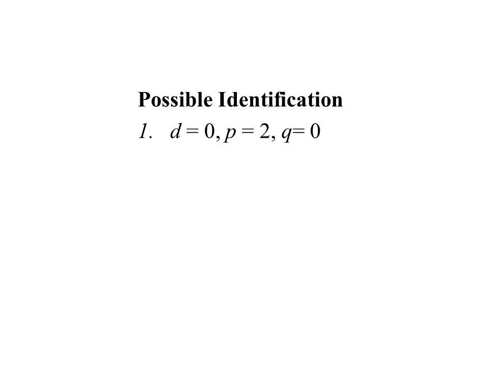 Possible Identification 1.d = 0, p = 2, q= 0