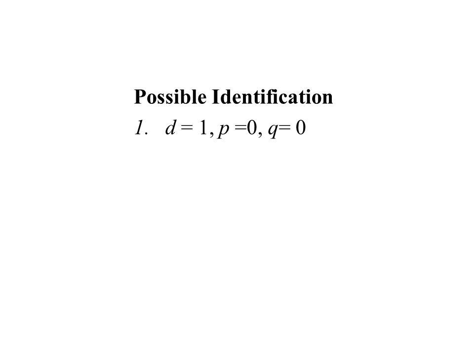 Possible Identification 1.d = 1, p =0, q= 0