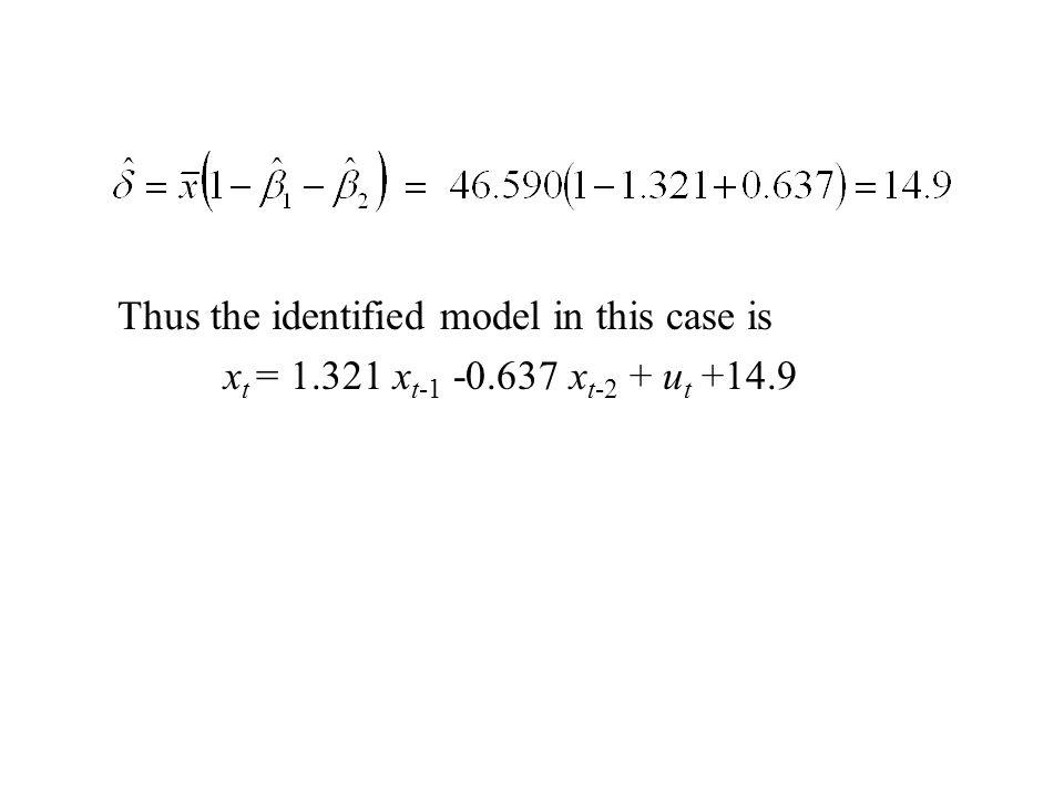 Thus the identified model in this case is x t = 1.321 x t-1 -0.637 x t-2 + u t +14.9
