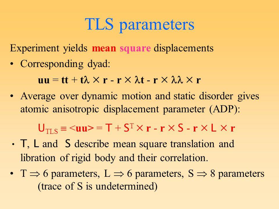 Use of TLS U TLS  = T + S T  r - r  S - r  L  r Given refined atomic U's, fit TLS parameters - analysis Harata, K.