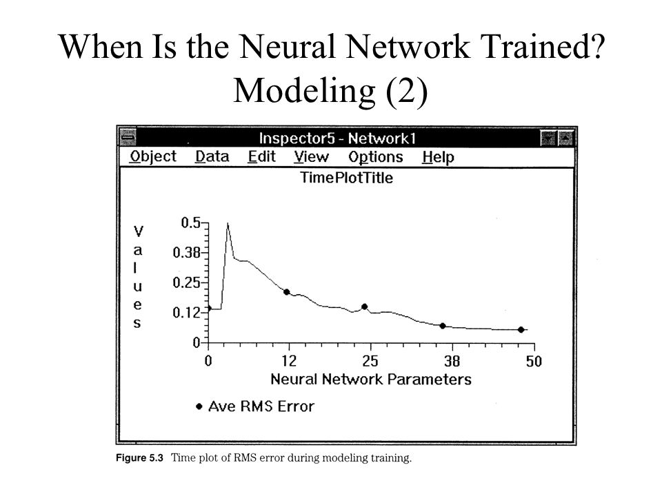 When Is the Neural Network Trained Modeling (2)