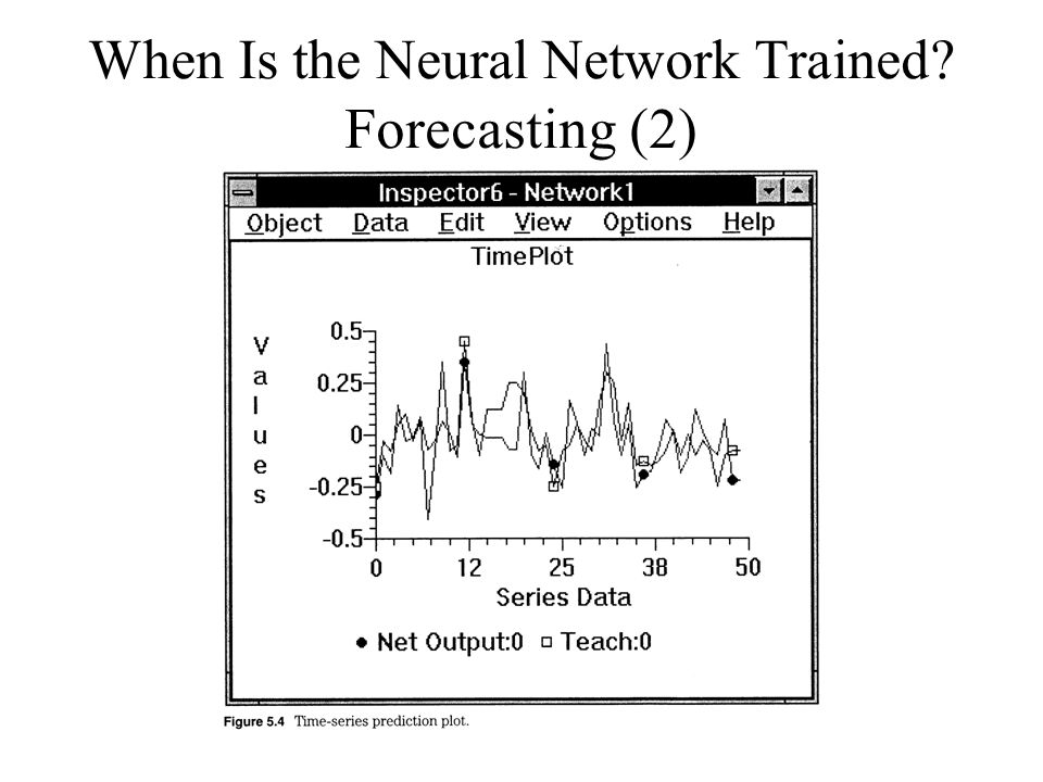 When Is the Neural Network Trained Forecasting (2)