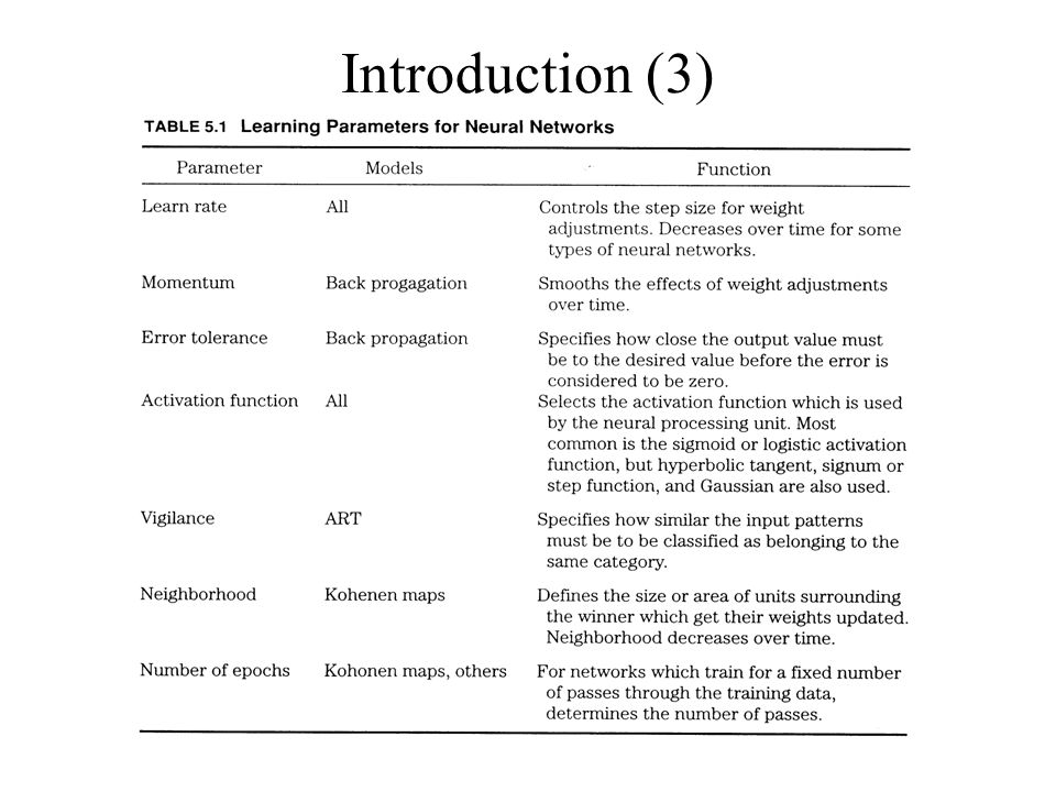 Controlling the Training Process with Learning Parameters (1) Learning Parameters depends on –Type of learning algorithm –Type of neural network
