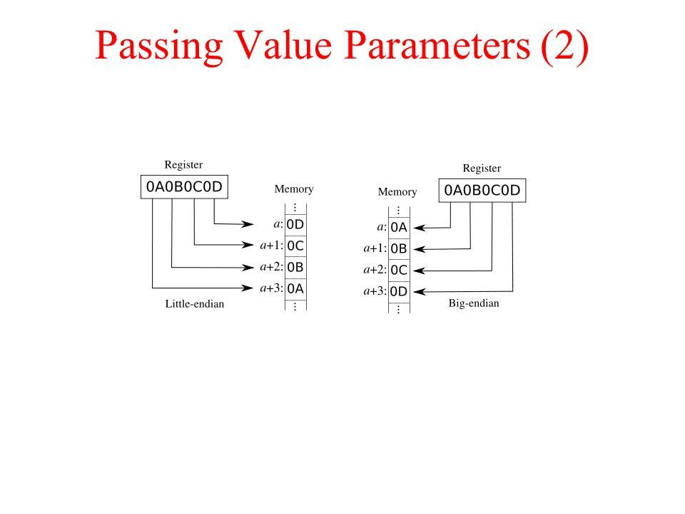 Passing Value Parameters (2)