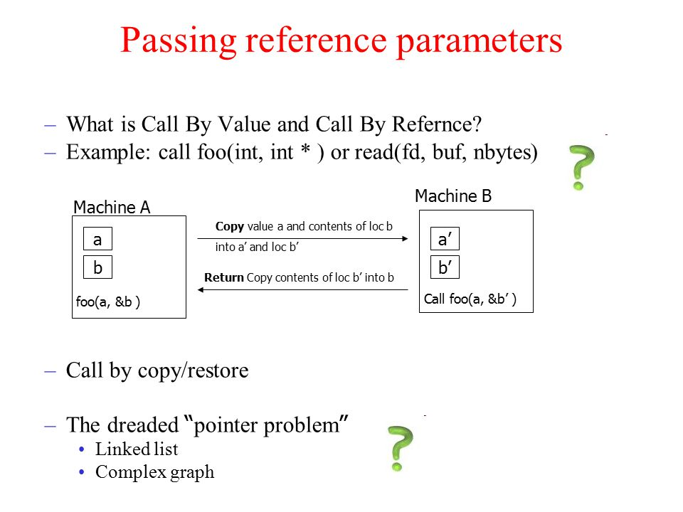 Passing reference parameters –What is Call By Value and Call By Refernce.