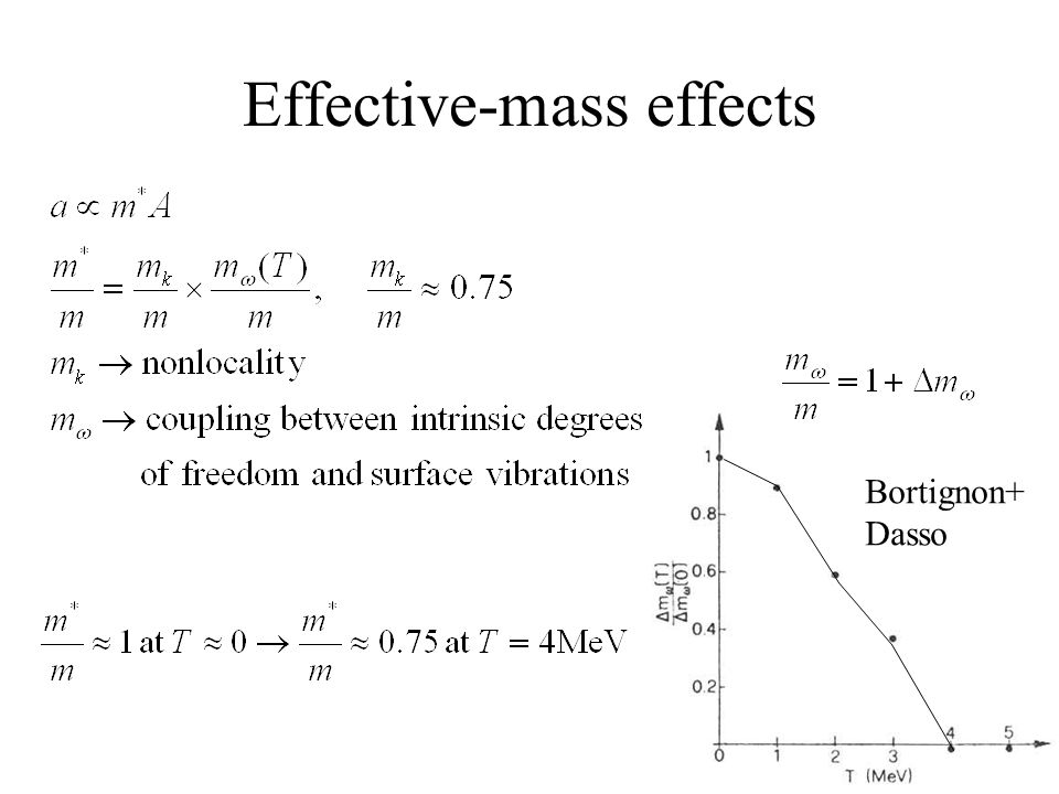 Expected excitation-energy dependence of the level-density parameter loss of collective enhancement excitation-energy dependence from many-body effects decreasing effective mass A/10 =intrinsic a (Ignatyuk) A/7-A/8 (neutron resonance counting) A/13 50 MeV loss of collective enhancement 250 MeV a eff A=160