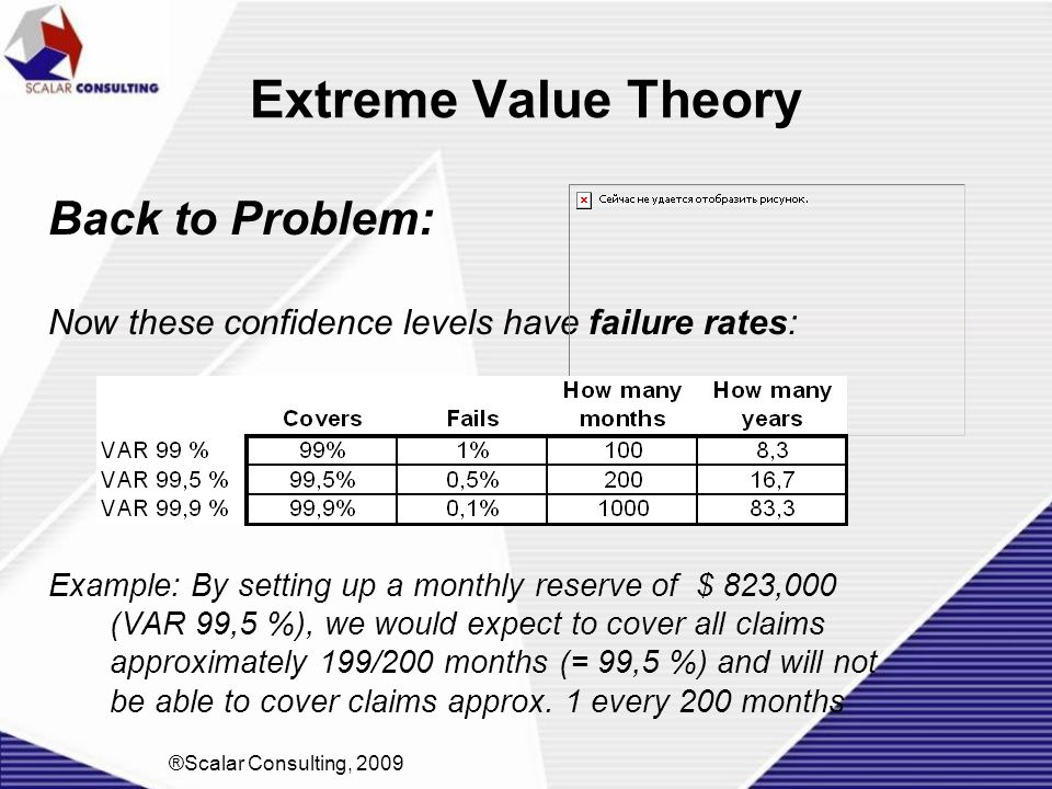Extreme Value Theory Back to Problem: Now these confidence levels have failure rates: Example: By setting up a monthly reserve of $ 823,000 (VAR 99,5
