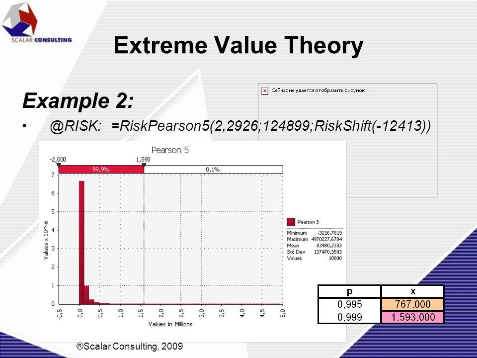 Extreme Value Theory Example 2: @RISK: =RiskPearson5(2,2926;124899;RiskShift(-12413)) ®Scalar Consulting, 2009