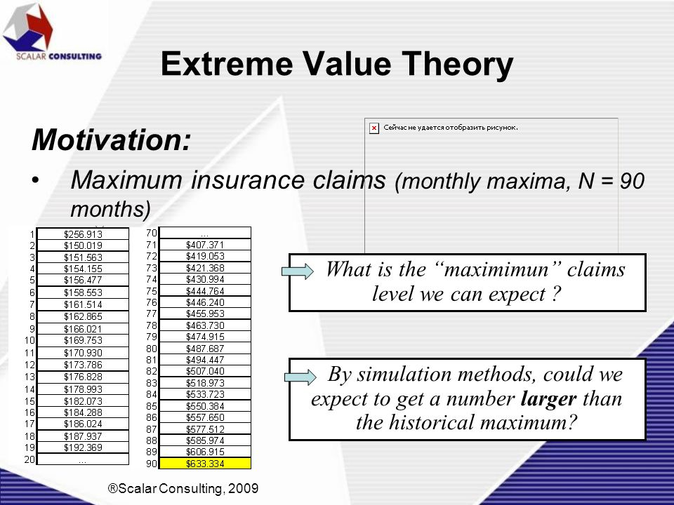 """Extreme Value Theory Motivation: Maximum insurance claims (monthly maxima, N = 90 months) ®Scalar Consulting, 2009 What is the """"maximimun"""" claims leve"""
