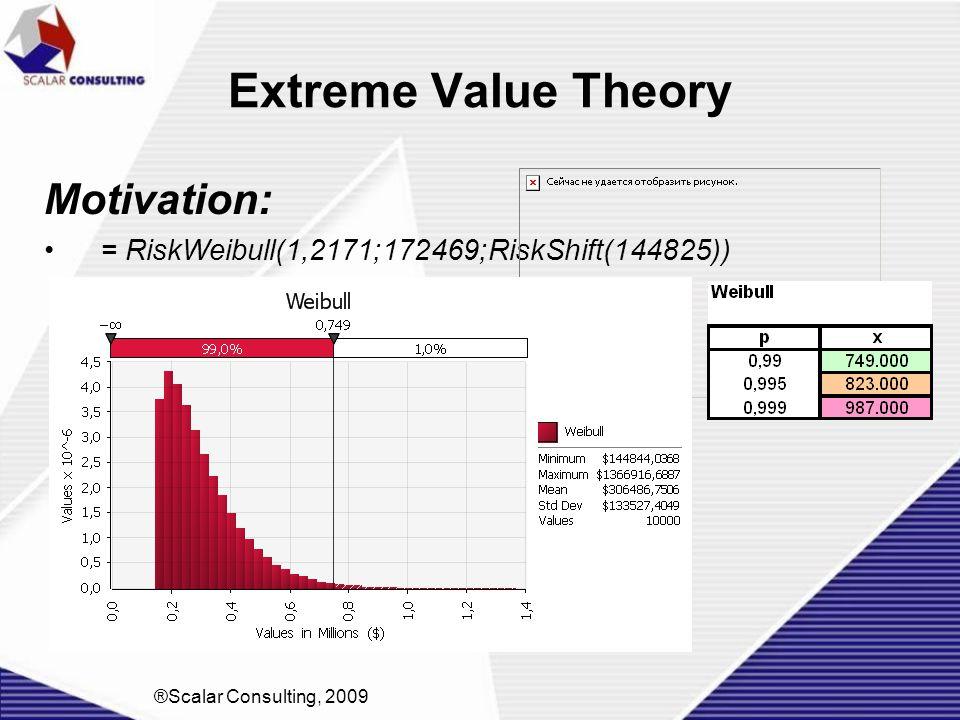 Extreme Value Theory Motivation: = RiskWeibull(1,2171;172469;RiskShift(144825)) ®Scalar Consulting, 2009