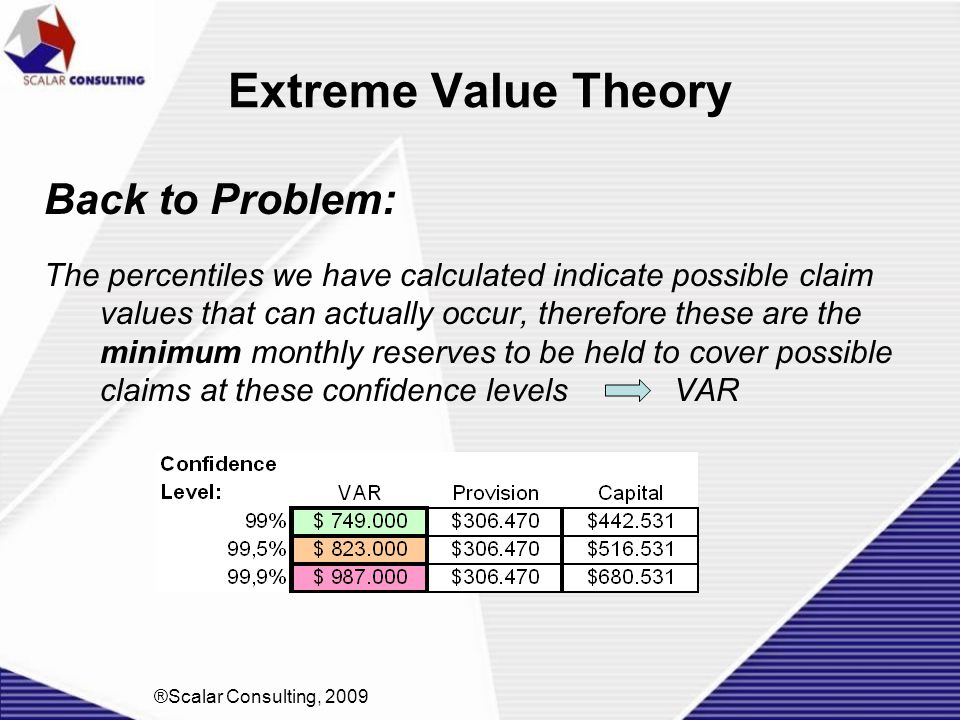 Extreme Value Theory Back to Problem: The percentiles we have calculated indicate possible claim values that can actually occur, therefore these are t