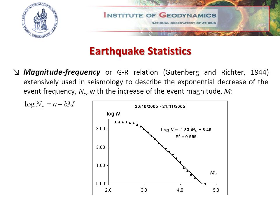 ↘Magnitude-frequency or G-R relation (Gutenberg and Richter, 1944) extensively used in seismology to describe the exponential decrease of the event fr