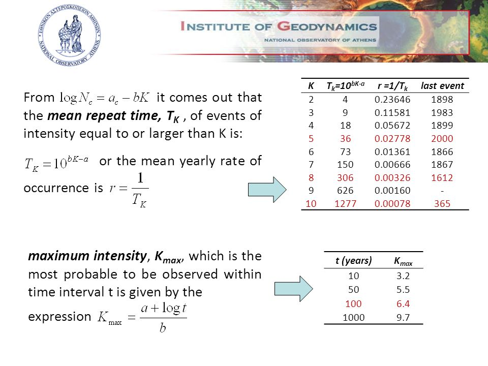 From it comes out that the mean repeat time, T K, of events of intensity equal to or larger than K is: or the mean yearly rate of occurrence is KT k =