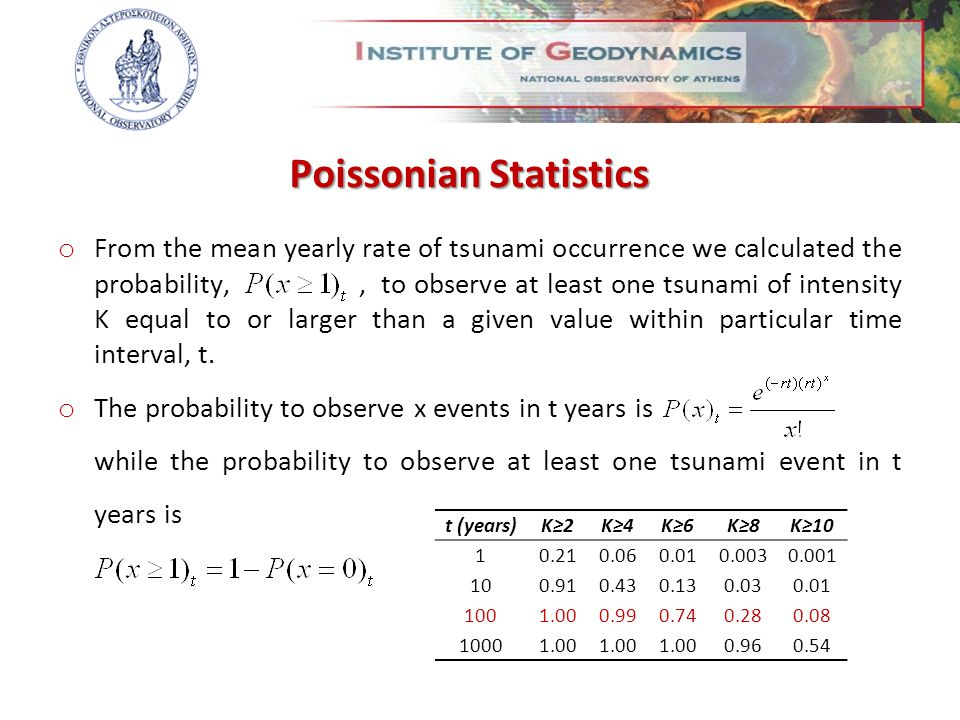 Poissonian Statistics o From the mean yearly rate of tsunami occurrence we calculated the probability,, to observe at least one tsunami of intensity K equal to or larger than a given value within particular time interval, t.