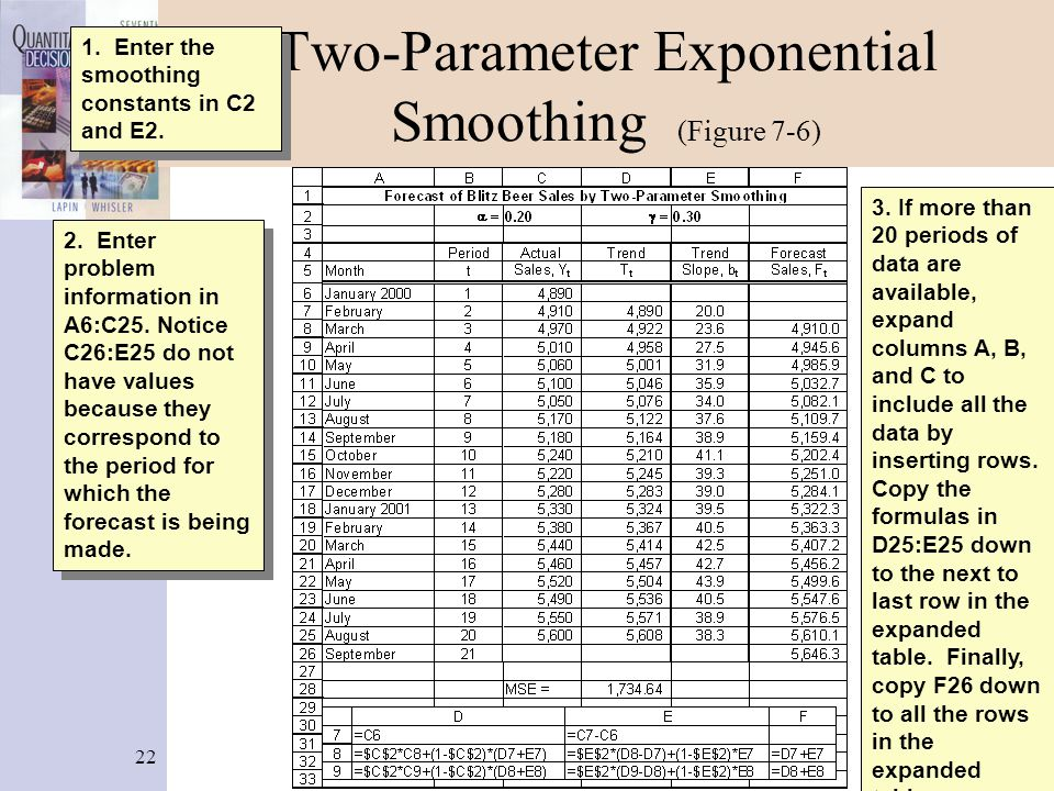 22 Two-Parameter Exponential Smoothing (Figure 7-6) 3. If more than 20 periods of data are available, expand columns A, B, and C to include all the da