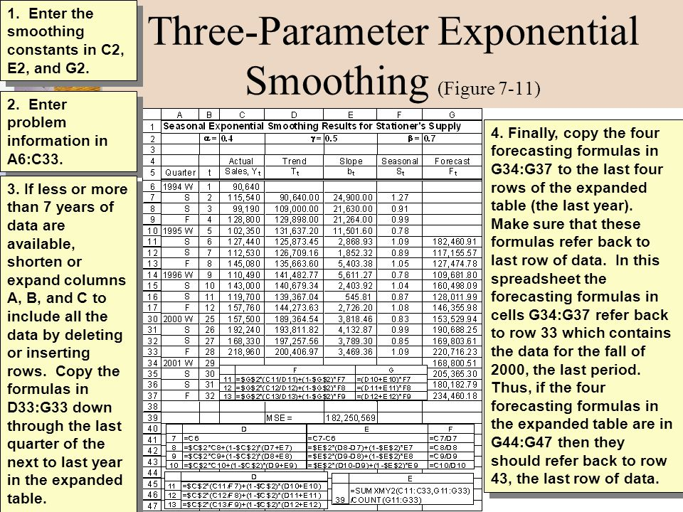 25 Three-Parameter Exponential Smoothing (Figure 7-11) 4. Finally, copy the four forecasting formulas in G34:G37 to the last four rows of the expanded