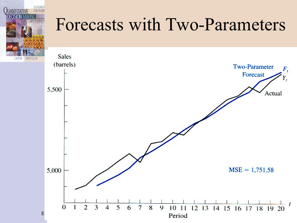8 Forecasts with Two-Parameters