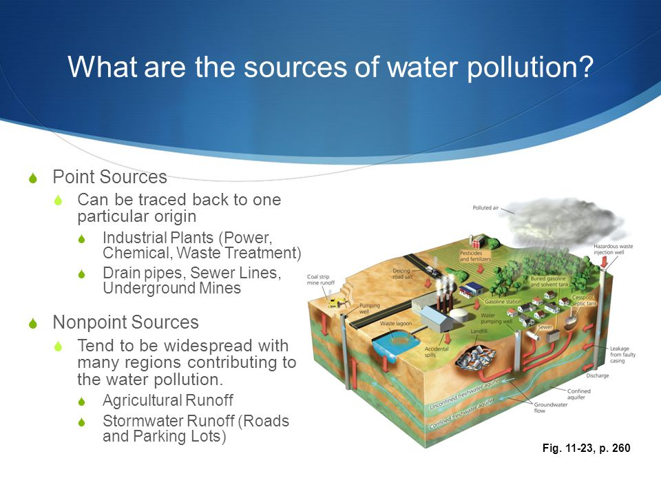What are the sources of water pollution.