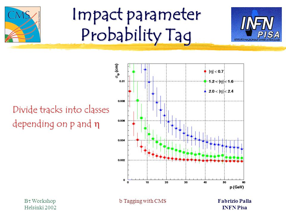 B  Workshop Helsinki 2002 b Tagging with CMSFabrizio Palla INFN Pisa Impact parameter Probability Tag Divide tracks into classes depending on p and 