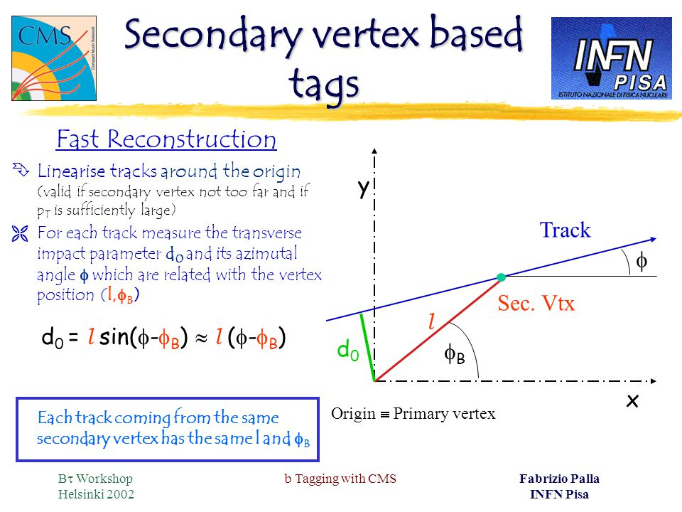 B  Workshop Helsinki 2002 b Tagging with CMSFabrizio Palla INFN Pisa Secondary vertex based tags Fast Reconstruction ÊLinearise tracks around the origin (valid if secondary vertex not too far and if p T is sufficiently large)  For each track measure the transverse impact parameter d 0 and its azimutal angle  which are related with the vertex position (l,  B ) Each track coming from the same secondary vertex has the same l and  B d 0 = l sin(  -  B )  l (  -  B )  d0d0 BB l Track Sec.