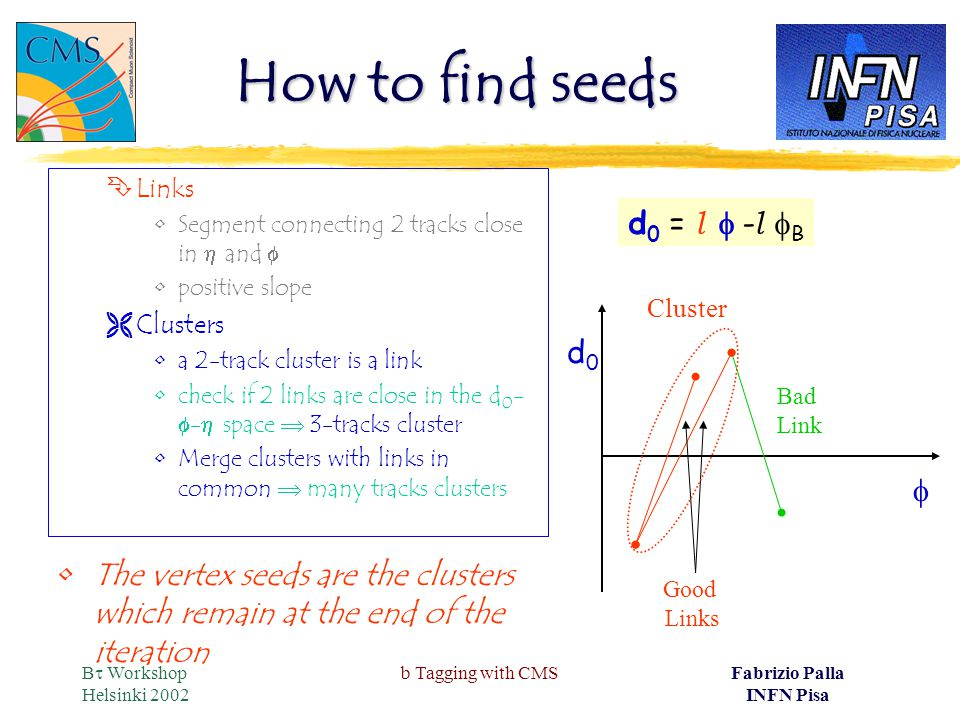 B  Workshop Helsinki 2002 b Tagging with CMSFabrizio Palla INFN Pisa How to find seeds ÊLinks Segment connecting 2 tracks close in  and  positive slope ËClusters a 2-track cluster is a link check if 2 links are close in the d 0 -  -  space  3-tracks cluster Merge clusters with links in common  many tracks clusters The vertex seeds are the clusters which remain at the end of the iteration Good Links  d0d0 Bad Link Cluster d 0 = l  - l  B