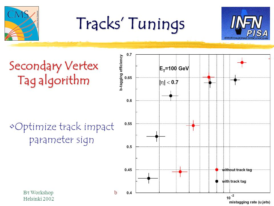 B  Workshop Helsinki 2002 b Tagging with CMSFabrizio Palla INFN Pisa Tracks' Tunings Secondary Vertex Tag algorithm Optimize track impact parameter sign