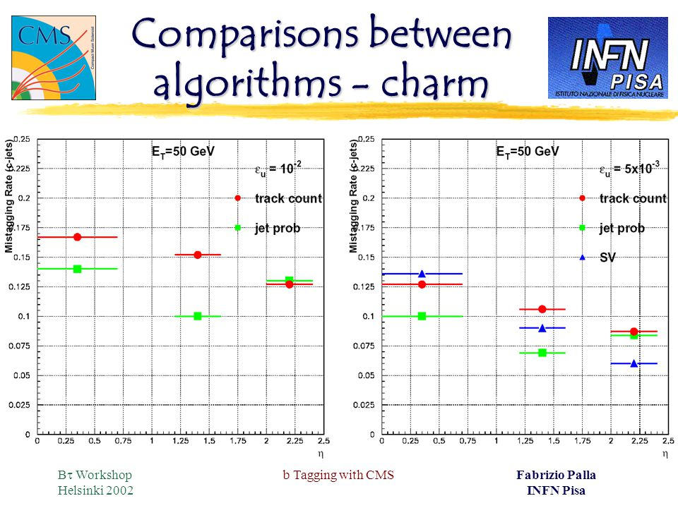 B  Workshop Helsinki 2002 b Tagging with CMSFabrizio Palla INFN Pisa Comparisons between algorithms - charm