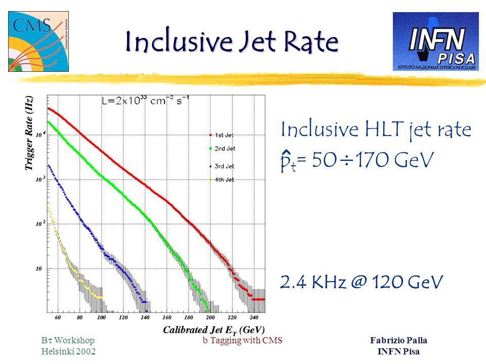 B  Workshop Helsinki 2002 b Tagging with CMSFabrizio Palla INFN Pisa Inclusive Jet Rate Inclusive HLT jet rate p t = 50÷170 GeV 2.4 KHz @ 120 GeV ^